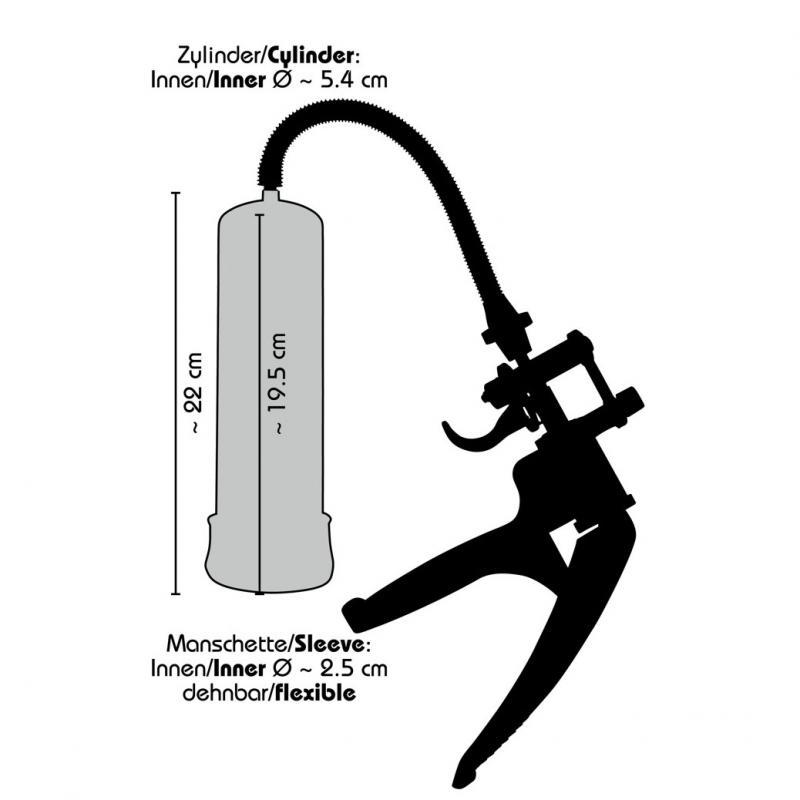 Bang Bang Penis Pump With Scissor Handle